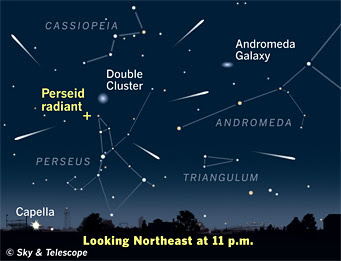 Perseid Meteor Shower: Annual Show Hits The Night Sky This Week, Aug 12-13, 2015