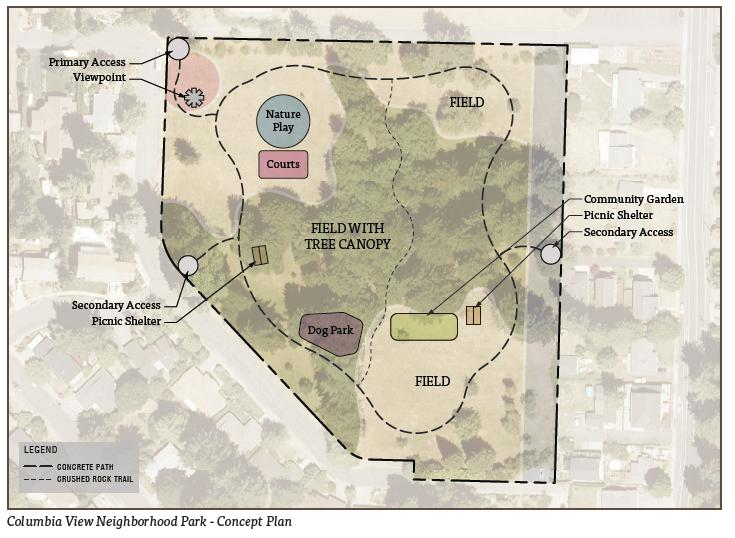 Columbia View neighborhood Park's Concept Plan