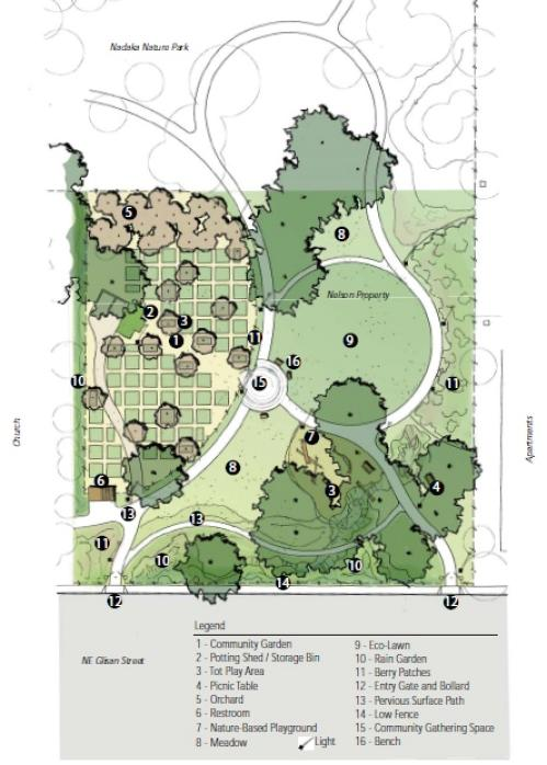 Friends of Nadaka, Nadaka Nature Park & Garden Project Committee meeting: May 3,012 9AM-11AM. This group and community partners are working to secure funding to develop the approved Nelson Master Plan and unify this area with Nadaka Nature Park, Gresham Oregon. Info  here!
