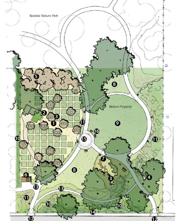 City Council approves and adopts Nelson Property Neighborhood Park Master Plan. Info here!